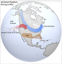 The jet streams are high-altitude, racing rivers of air that can influence the path of storms as they track over North America from the Pacific Ocean. The jet streams meander and shift from day to day, but during La Niña events, they tend to follow paths that bring cold air and storms into the Upper Missouri River Basin. Map based on original graphics from NOAA's Climate Prediction Center. Courtesy NOAA